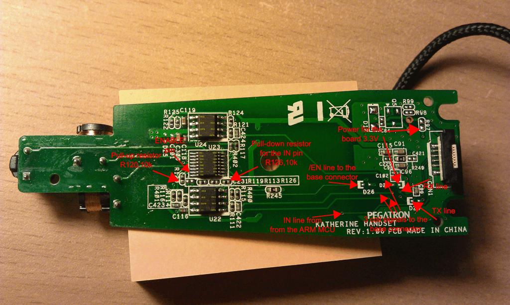 The sensor board